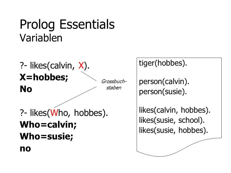 Prolog Essentials Variablen
