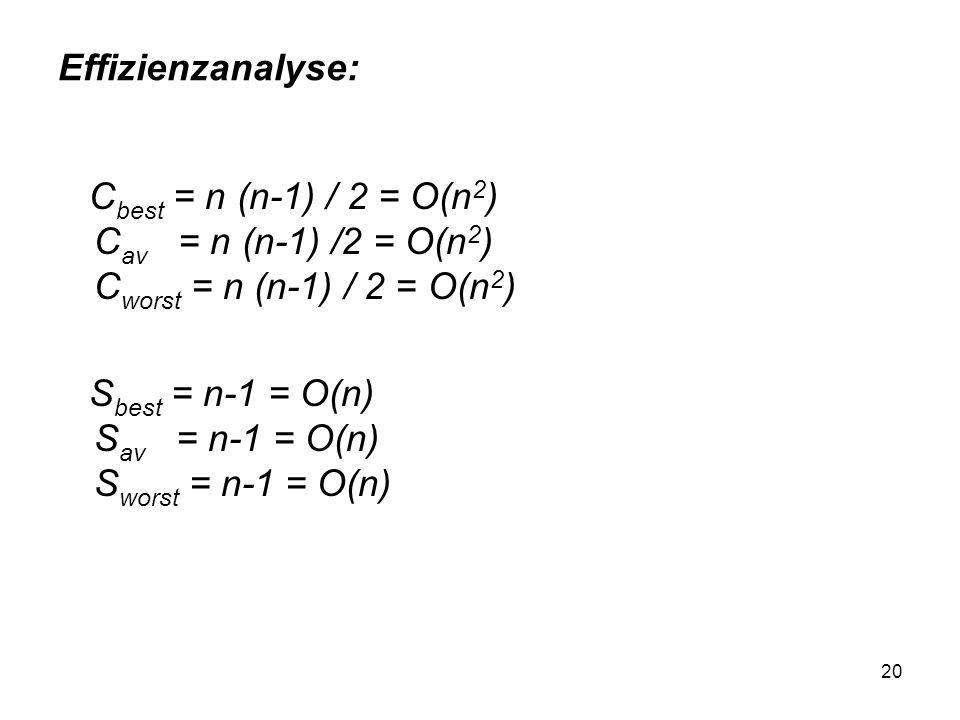 Effizienzanalyse: Cbest = n (n-1) / 2 = O(n2) Cav = n (n-1) /2 = O(n2) Cworst = n (n-1) / 2 = O(n2)