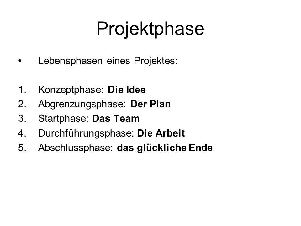 Projektphase Lebensphasen eines Projektes: Konzeptphase: Die Idee