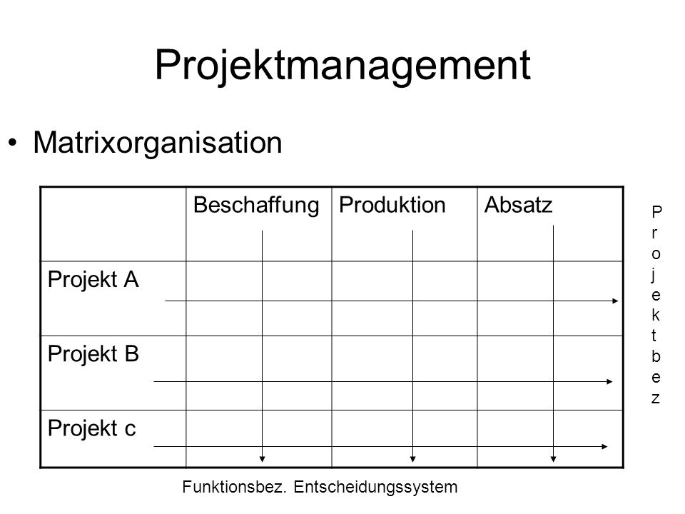 Projektmanagement Matrixorganisation Beschaffung Produktion Absatz