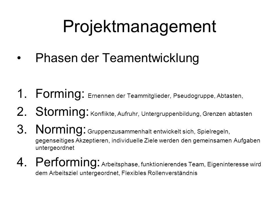 Projektmanagement Phasen der Teamentwicklung