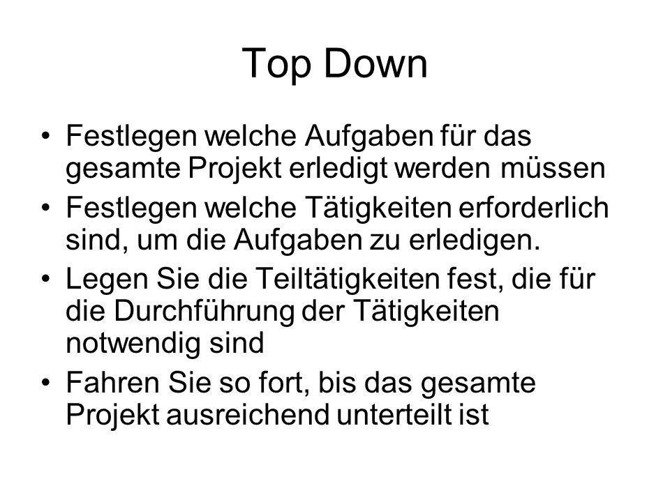 Top Down Festlegen welche Aufgaben für das gesamte Projekt erledigt werden müssen.