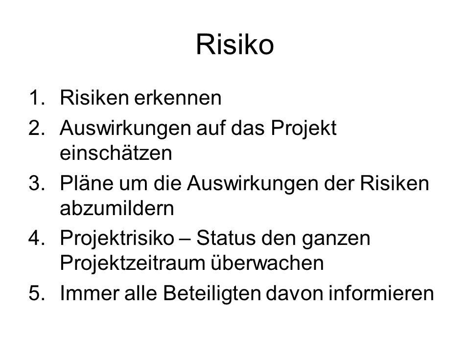 Risiko Risiken erkennen Auswirkungen auf das Projekt einschätzen