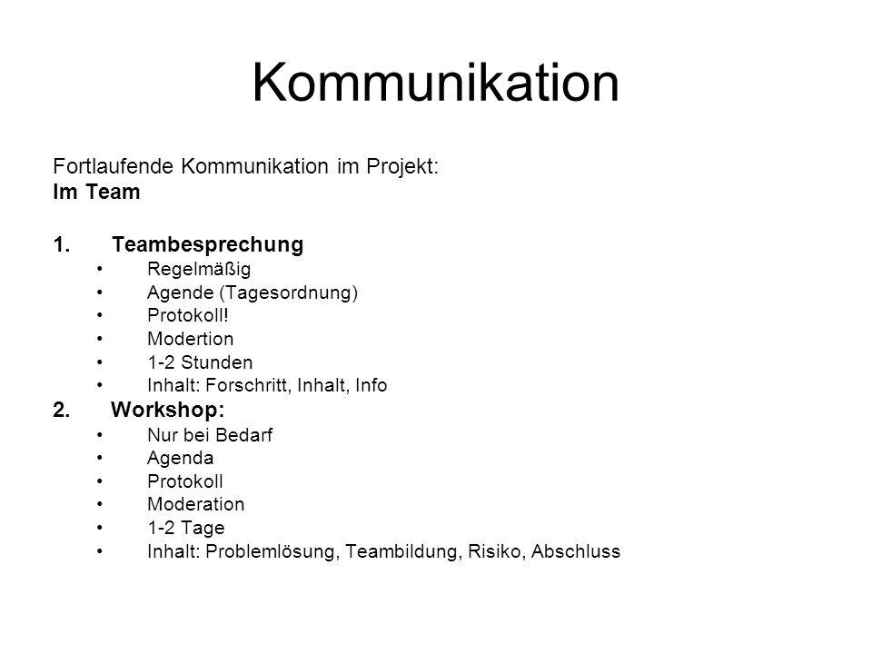 Kommunikation Fortlaufende Kommunikation im Projekt: Im Team