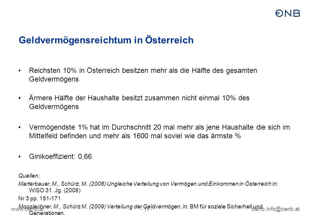 Geldvermögensreichtum in Österreich