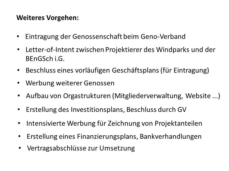 Weiteres Vorgehen: Eintragung der Genossenschaft beim Geno-Verband. Letter-of-Intent zwischen Projektierer des Windparks und der BEnGSch i.G.