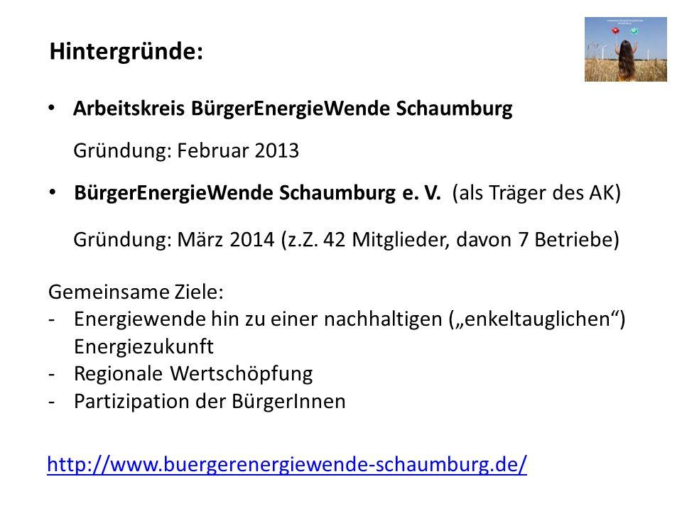 Hintergründe: Arbeitskreis BürgerEnergieWende Schaumburg