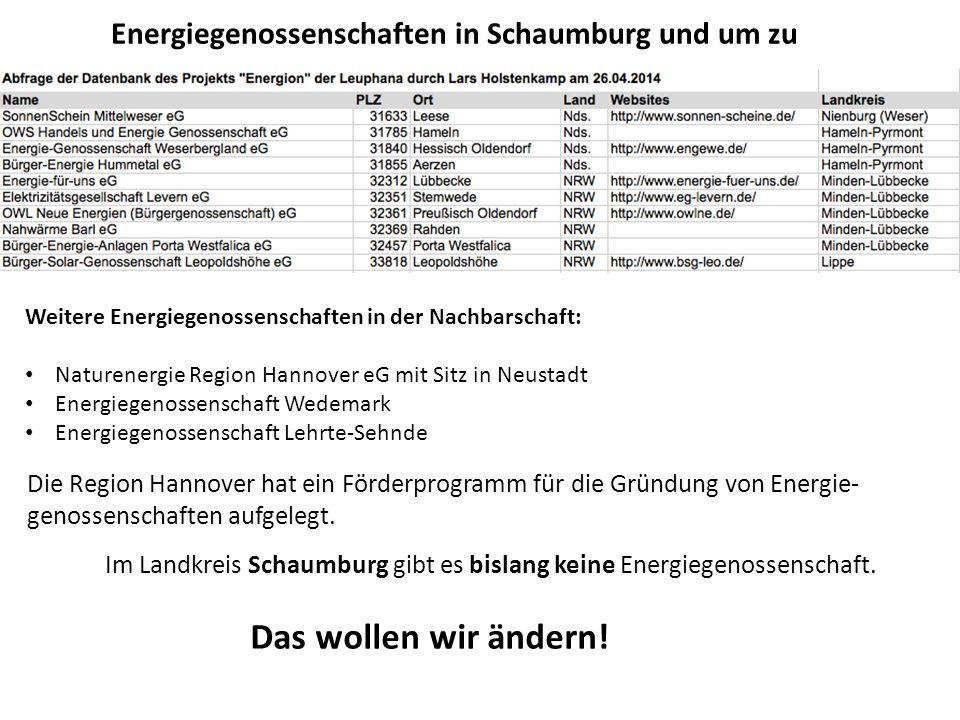 Das wollen wir ändern! Energiegenossenschaften in Schaumburg und um zu