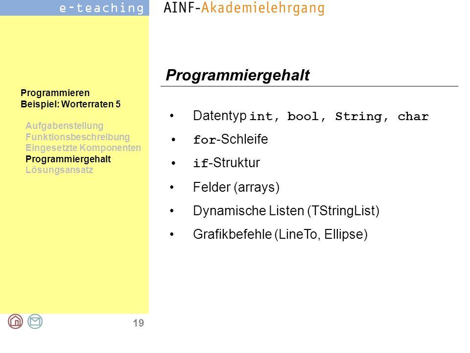 Programmiergehalt Datentyp int, bool, String, char for-Schleife