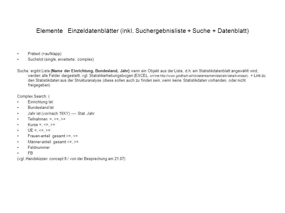 Elemente Einzeldatenblätter (inkl