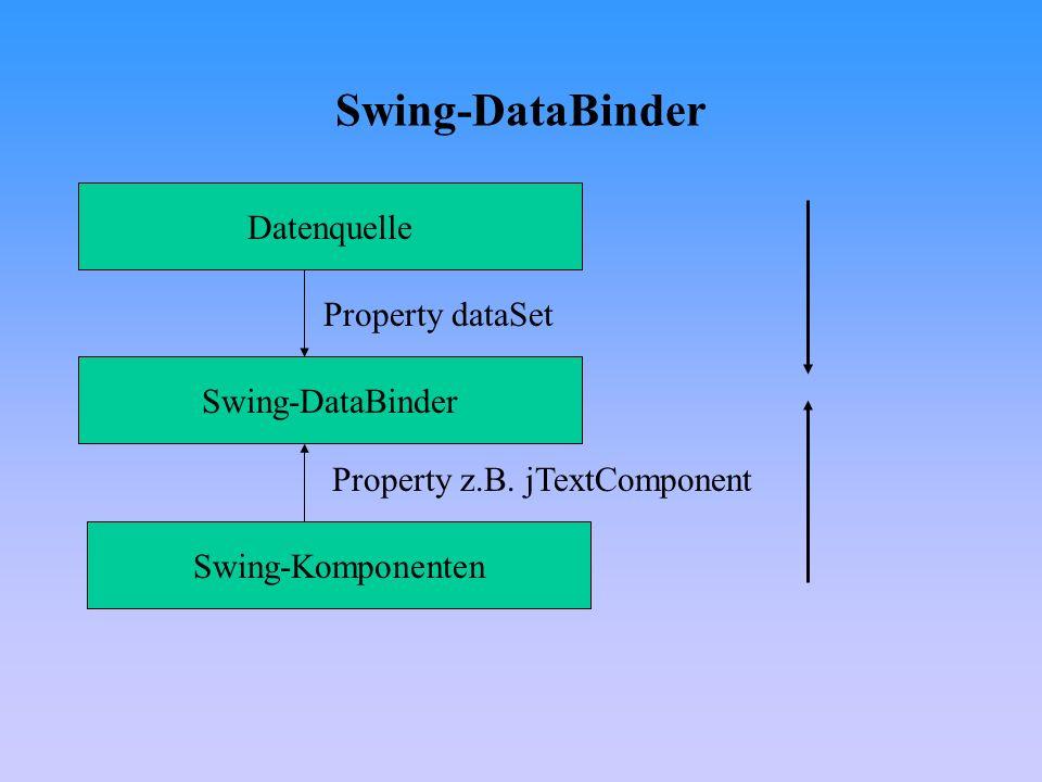 Swing-DataBinder Datenquelle Property dataSet Swing-DataBinder