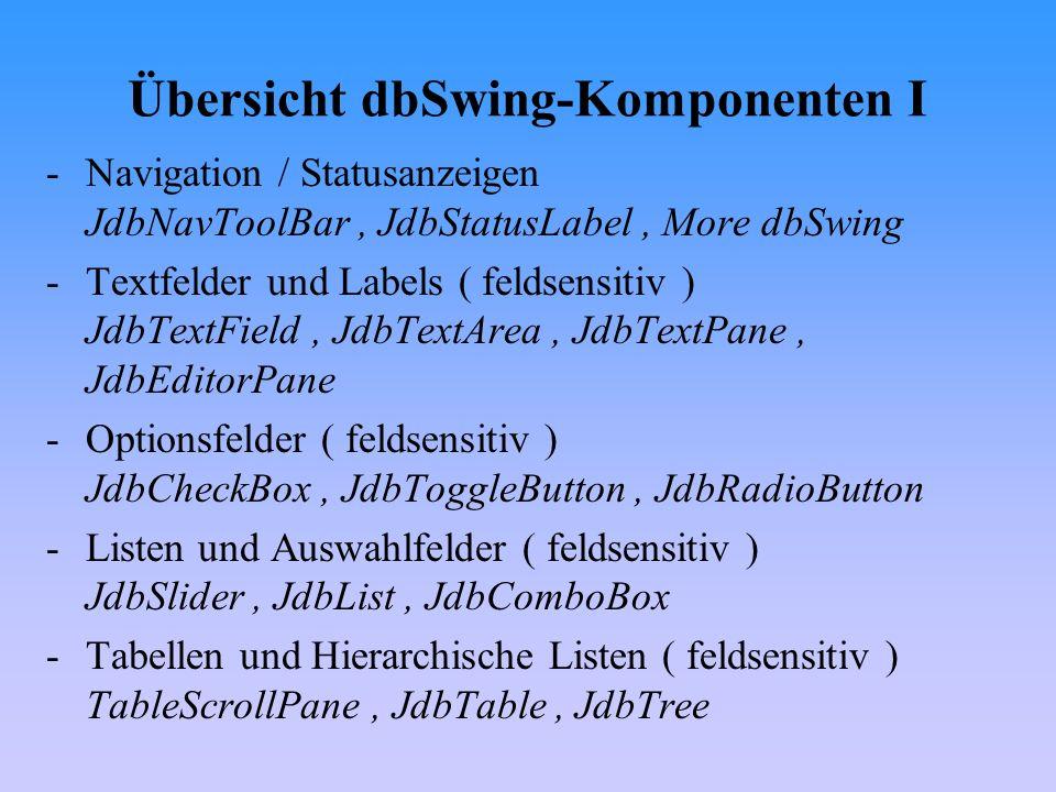 Übersicht dbSwing-Komponenten I