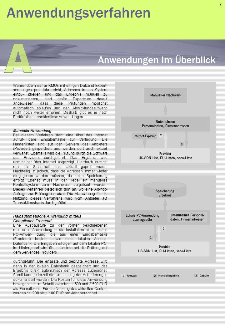 A Anwendungsverfahren Anwendungen im Überblick 7