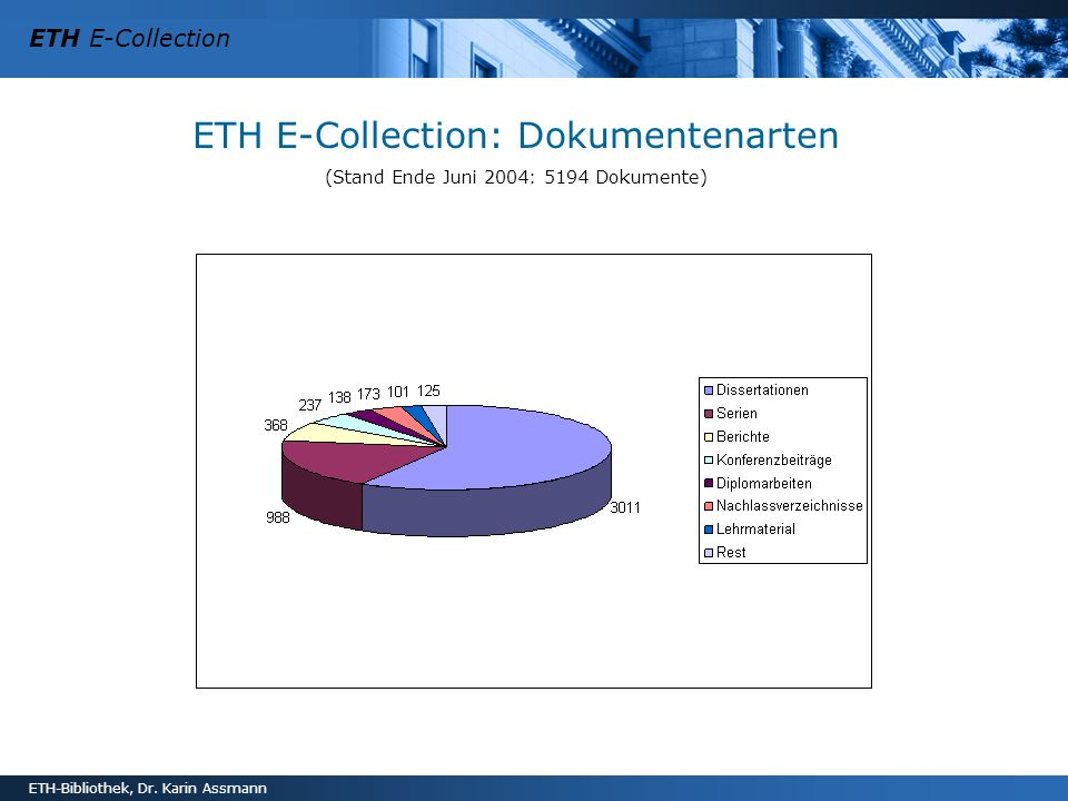 ETH E-Collection: Dokumentenarten