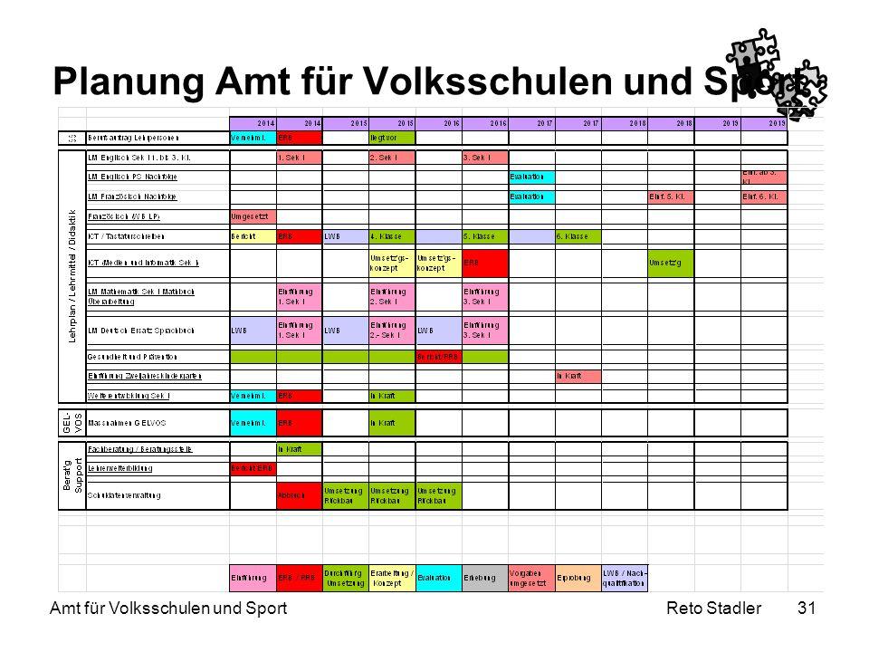 Planung Amt für Volksschulen und Sport