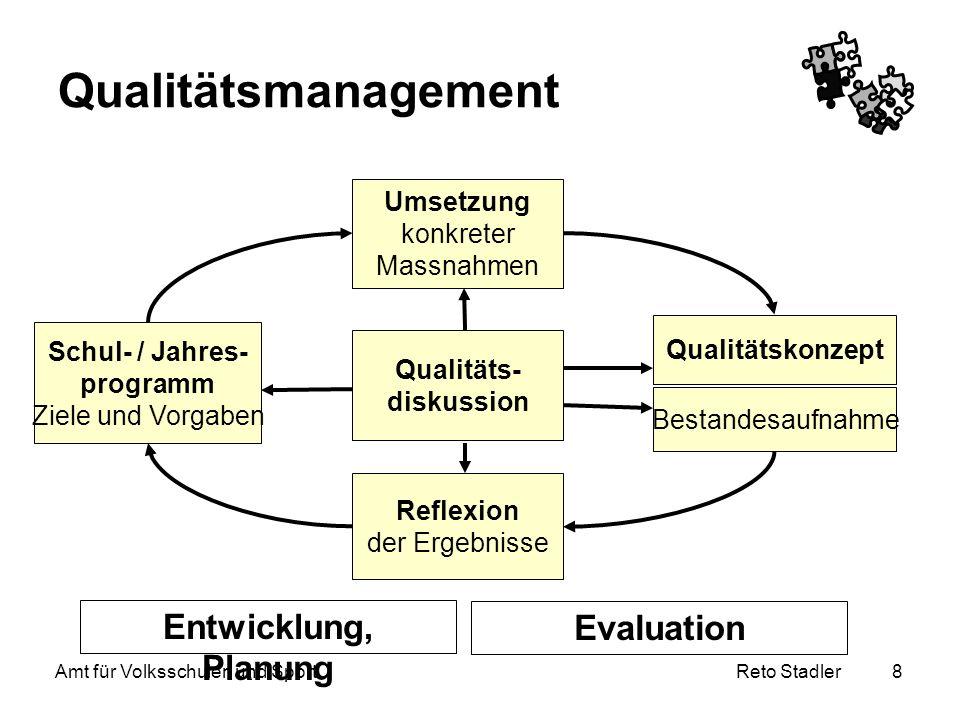 Qualitäts- diskussion
