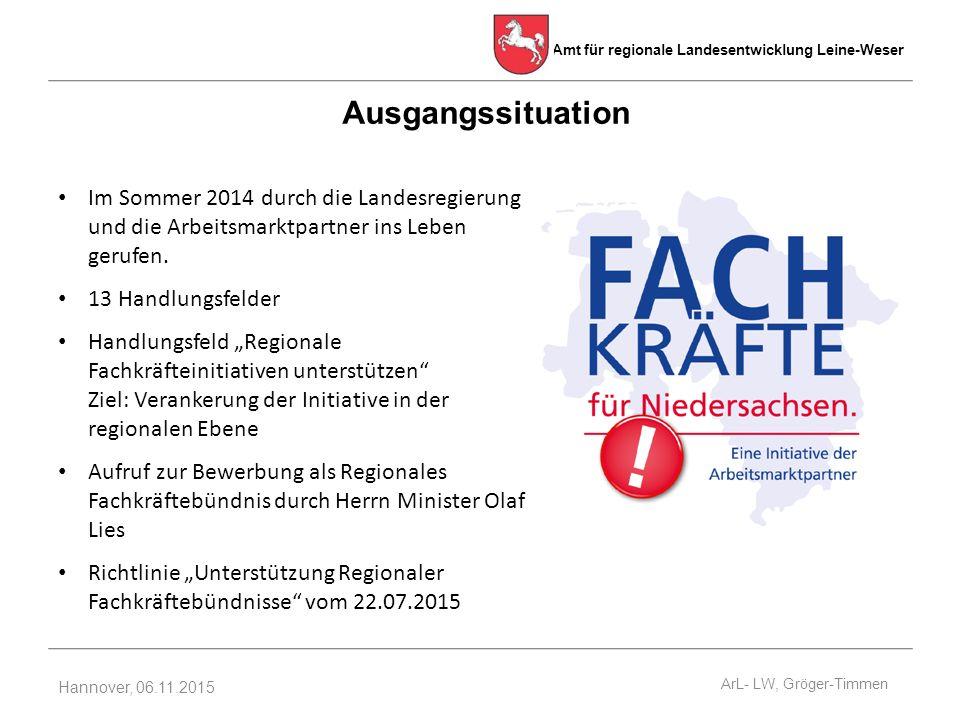Ausgangssituation Im Sommer 2014 durch die Landesregierung und die Arbeitsmarktpartner ins Leben gerufen.