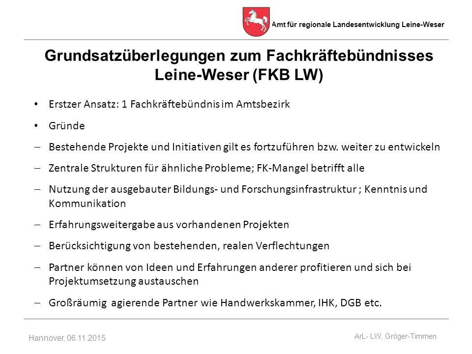 Grundsatzüberlegungen zum Fachkräftebündnisses Leine-Weser (FKB LW)
