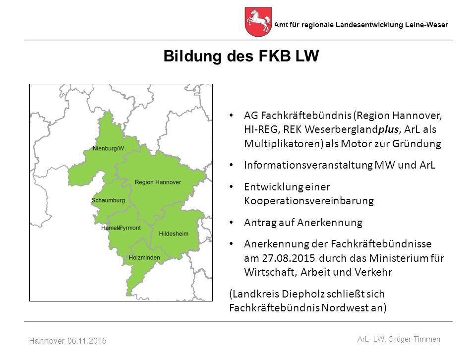 Bildung des FKB LW AG Fachkräftebündnis (Region Hannover, HI-REG, REK Weserberglandplus, ArL als Multiplikatoren) als Motor zur Gründung.