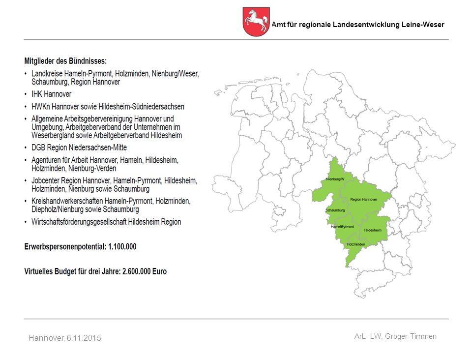 Hannover, 6.11.2015 ArL- LW, Gröger-Timmen