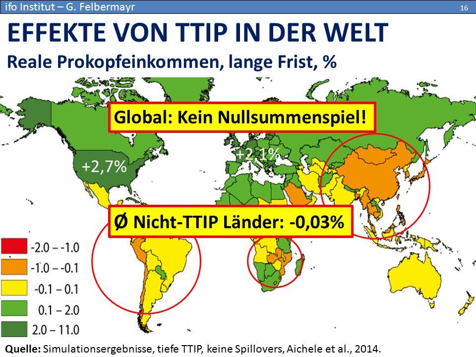 EFFEKTE VON TTIP IN DER WELT