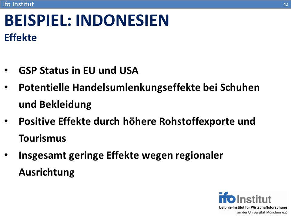 BEISPIEL: INDONESIEN Effekte GSP Status in EU und USA