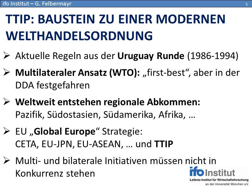 TTIP: BAUSTEIN ZU EINER MODERNEN WELTHANDELSORDNUNG