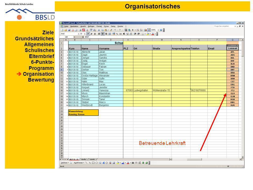 Organisatorisches Ziele Grundsätzliches Allgemeines Schulisches