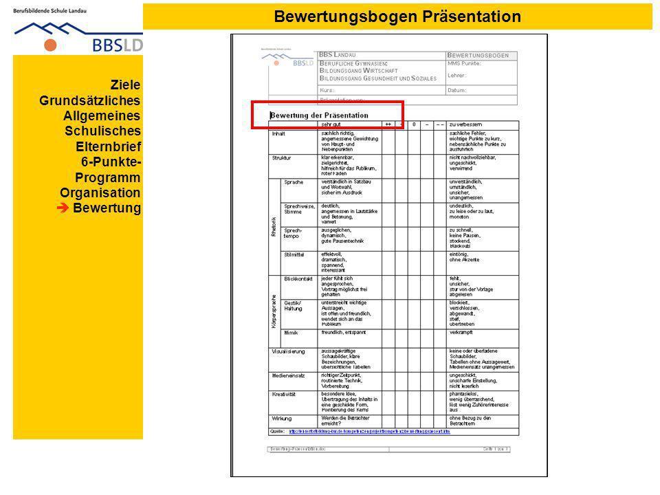 Bewertungsbogen Präsentation