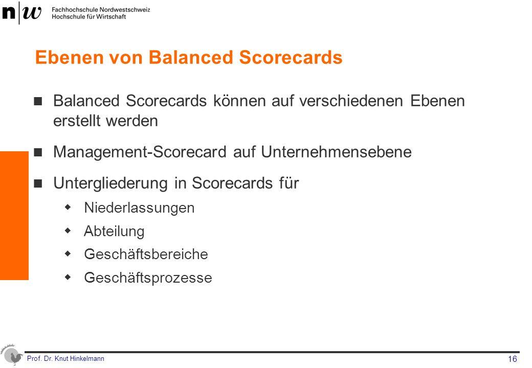 Ebenen von Balanced Scorecards