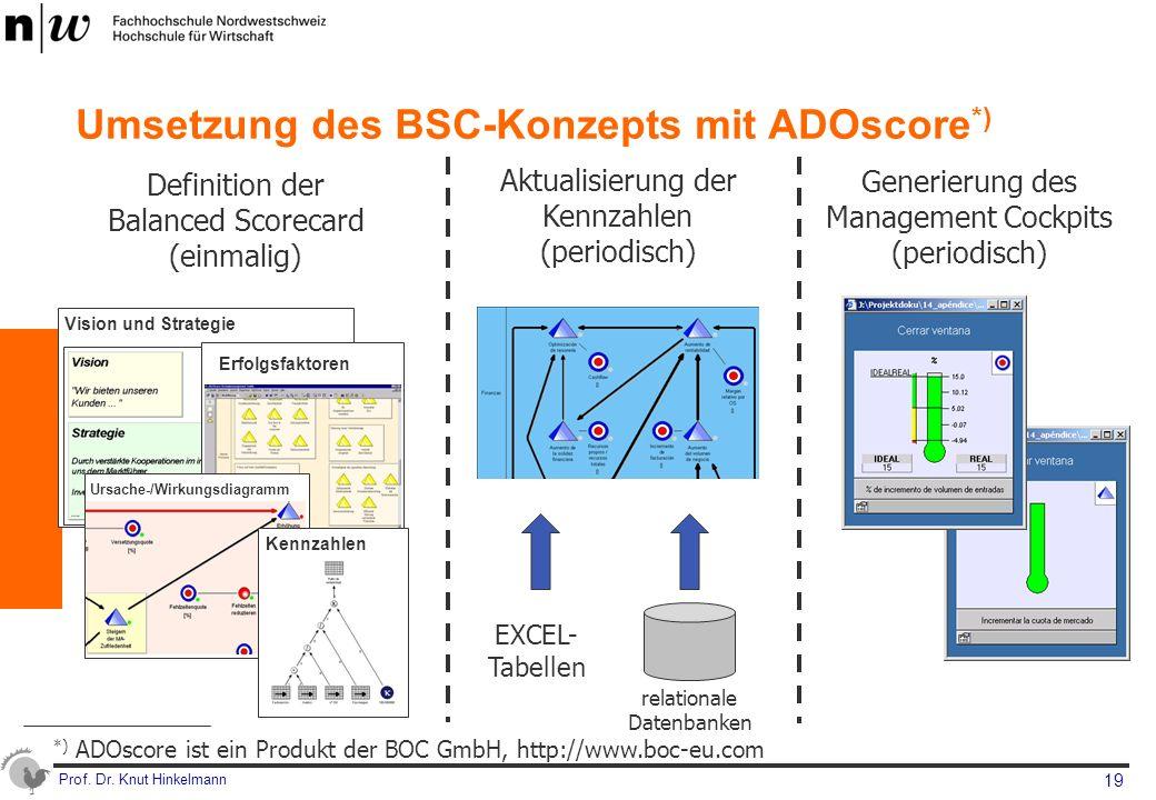 Umsetzung des BSC-Konzepts mit ADOscore*)
