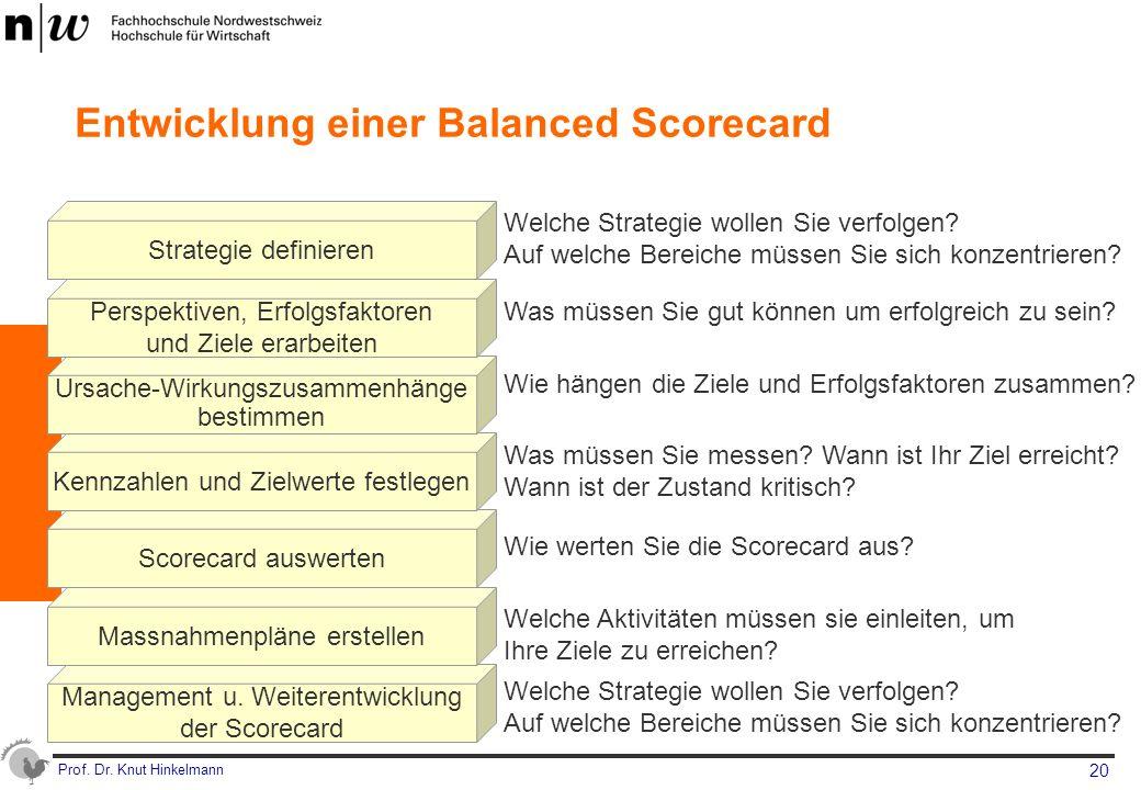 Entwicklung einer Balanced Scorecard