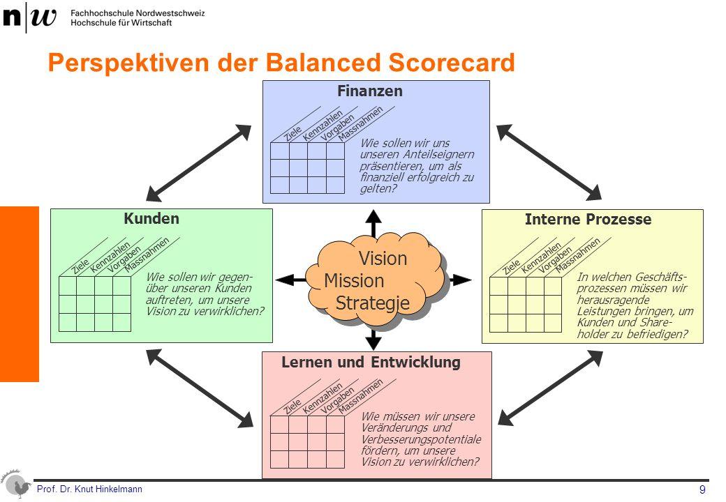 Perspektiven der Balanced Scorecard