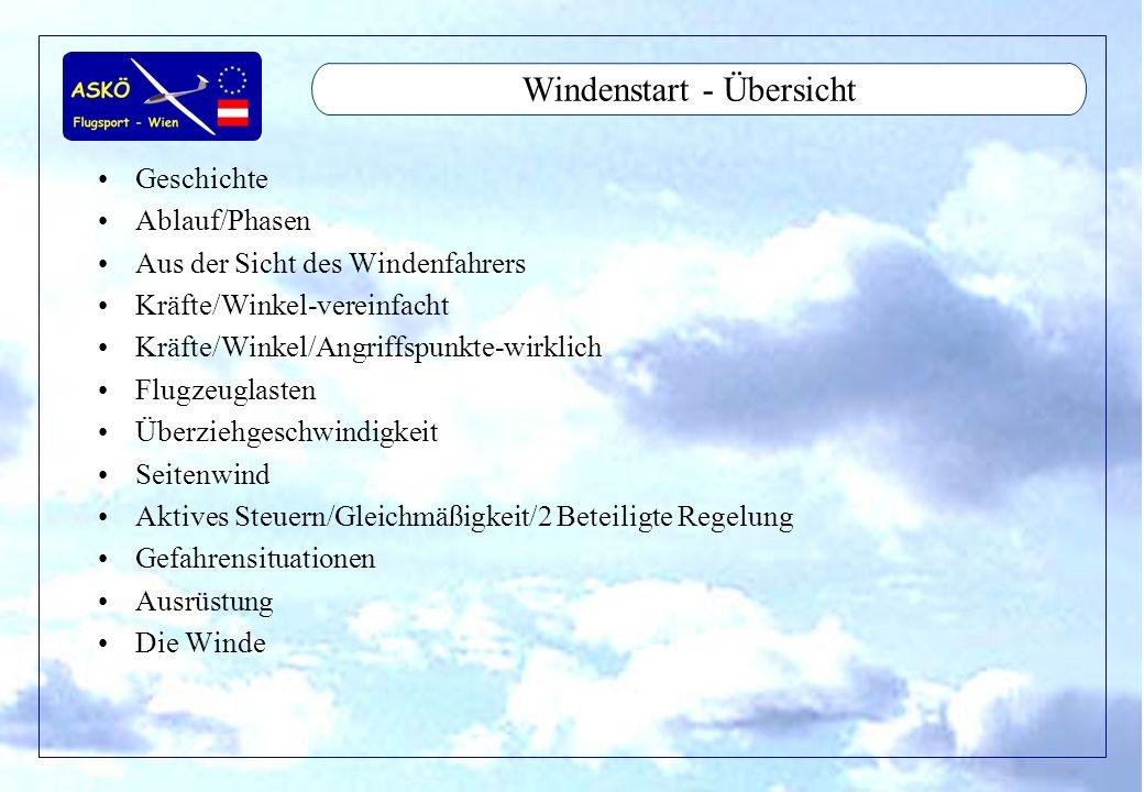 Windenstart - Übersicht