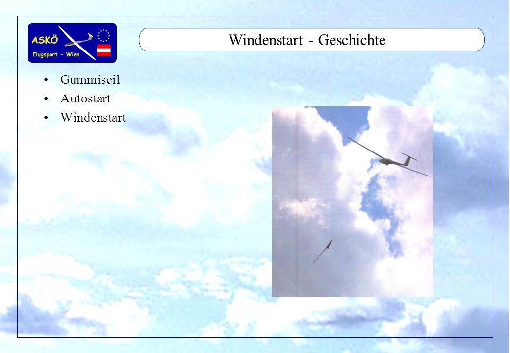 Windenstart - Geschichte
