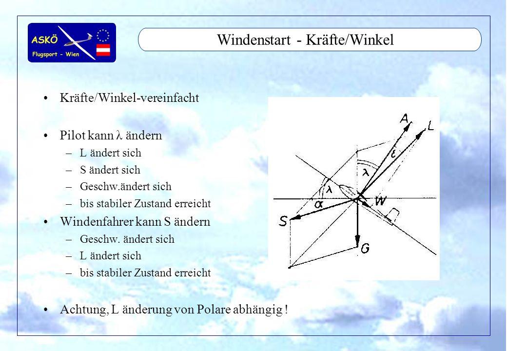 Windenstart - Kräfte/Winkel