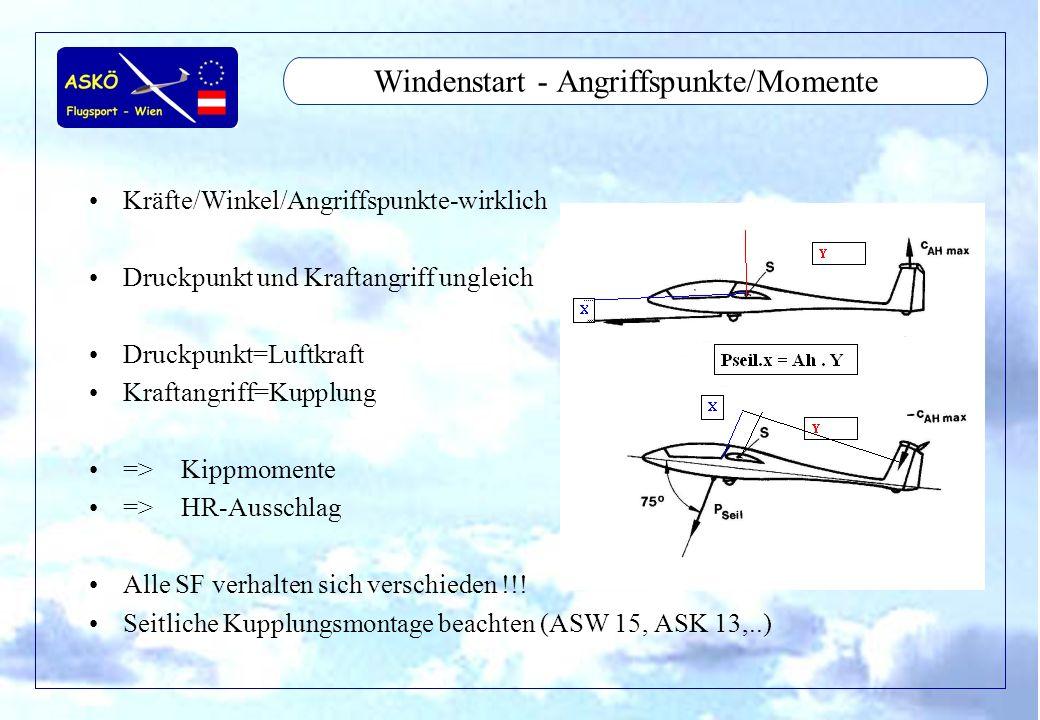 Windenstart - Angriffspunkte/Momente
