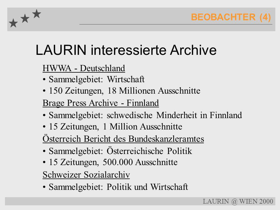 LAURIN interessierte Archive