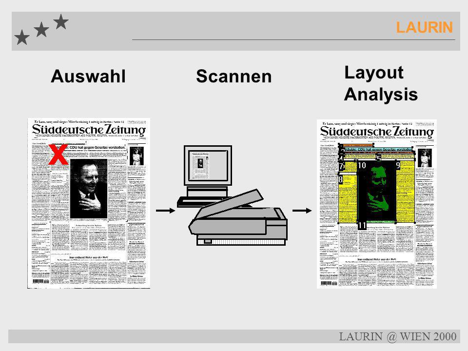 LAURIN Layout Analysis Auswahl Scannen x LAURIN @ WIEN 2000