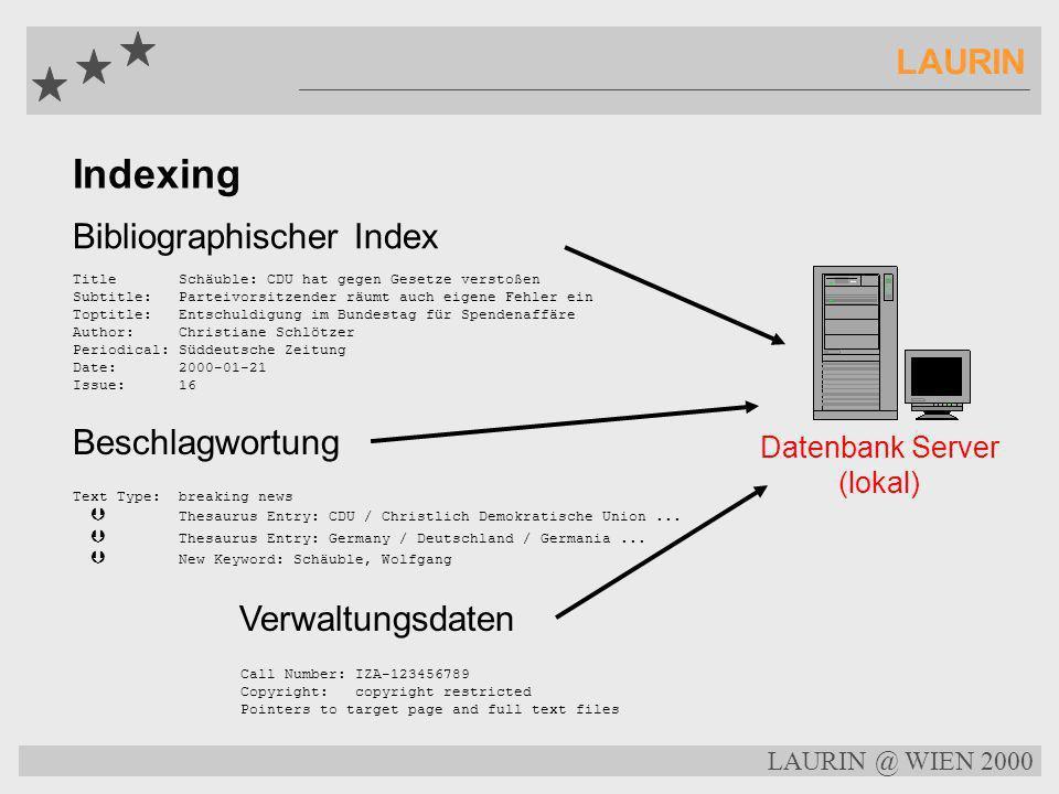 Indexing LAURIN Bibliographischer Index Beschlagwortung