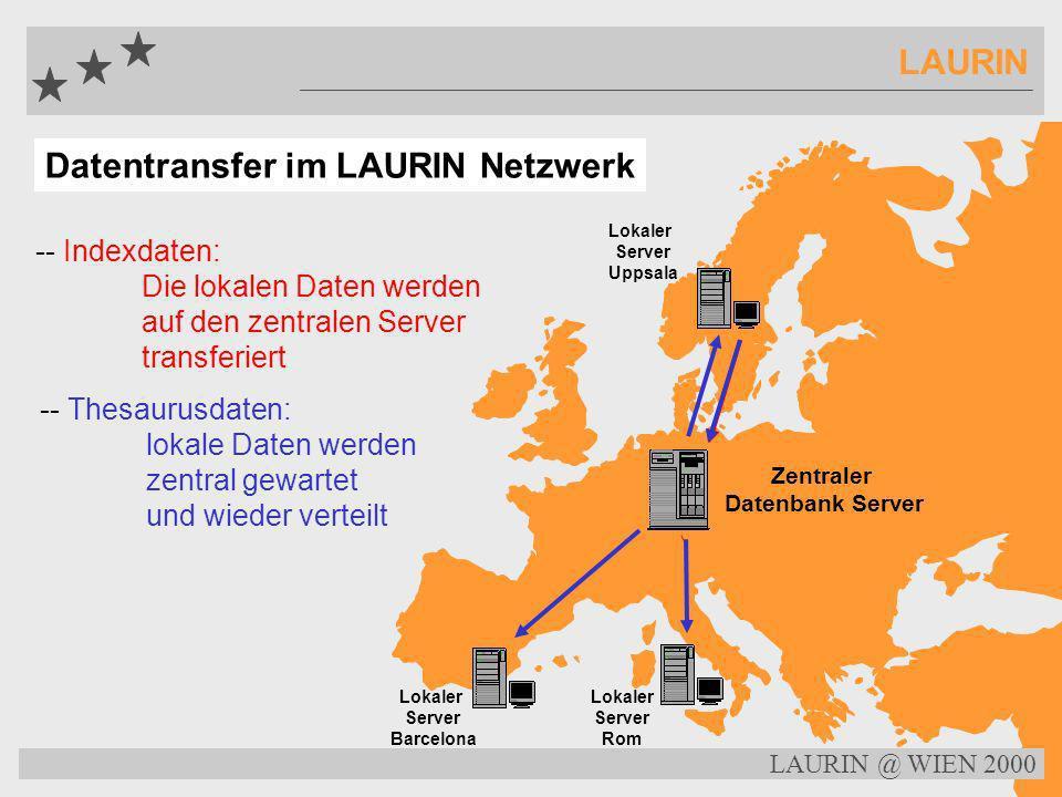 Datentransfer im LAURIN Netzwerk