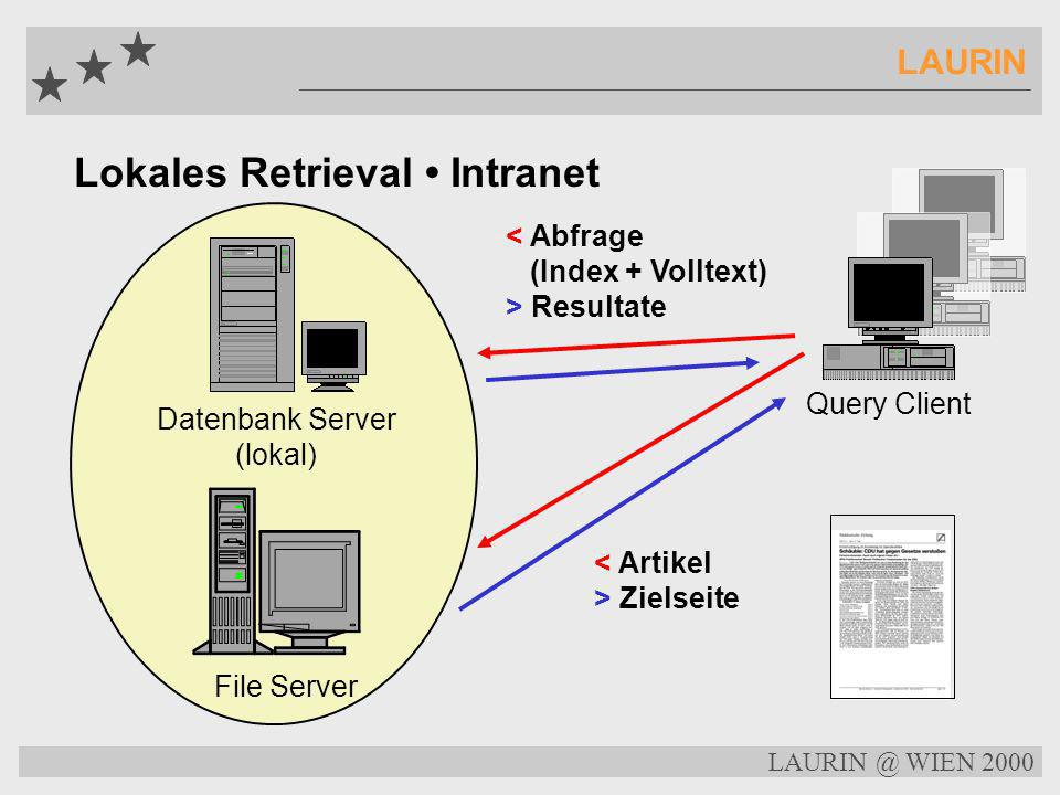 Lokales Retrieval • Intranet