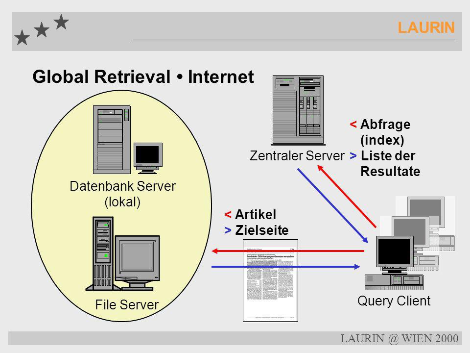 Global Retrieval • Internet