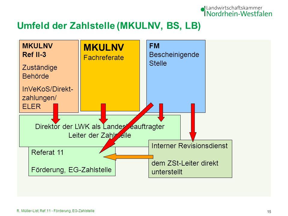 Umfeld der Zahlstelle (MKULNV, BS, LB)