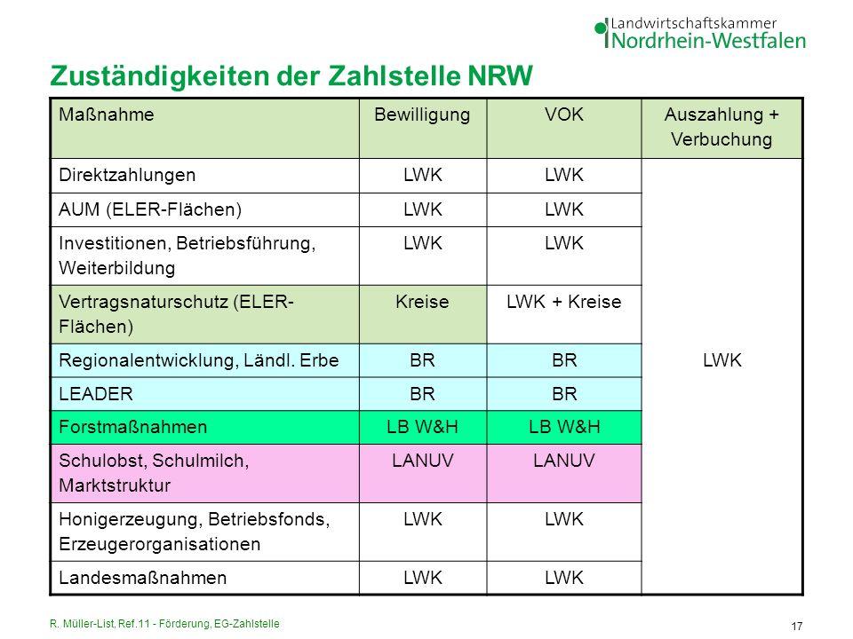 Zuständigkeiten der Zahlstelle NRW