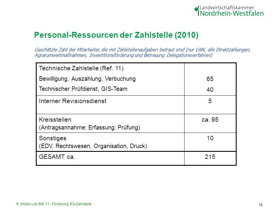 Personal-Ressourcen der Zahlstelle (2010)