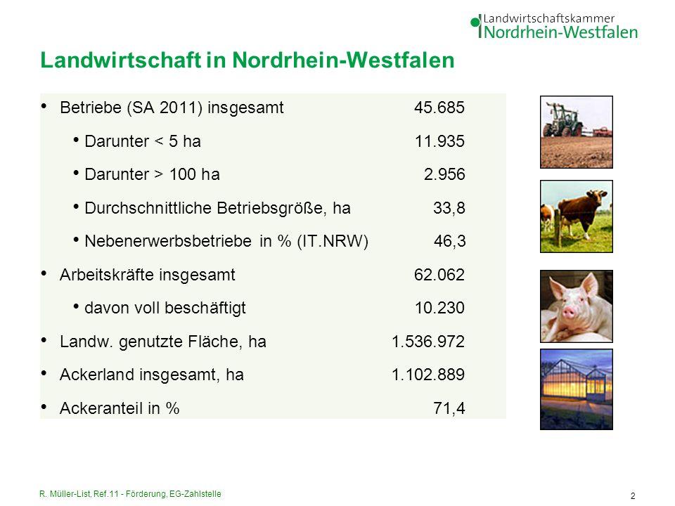 Landwirtschaft in Nordrhein-Westfalen