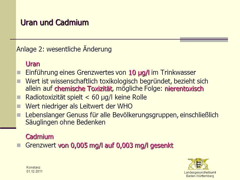 Uran und Cadmium Anlage 2: wesentliche Änderung Uran