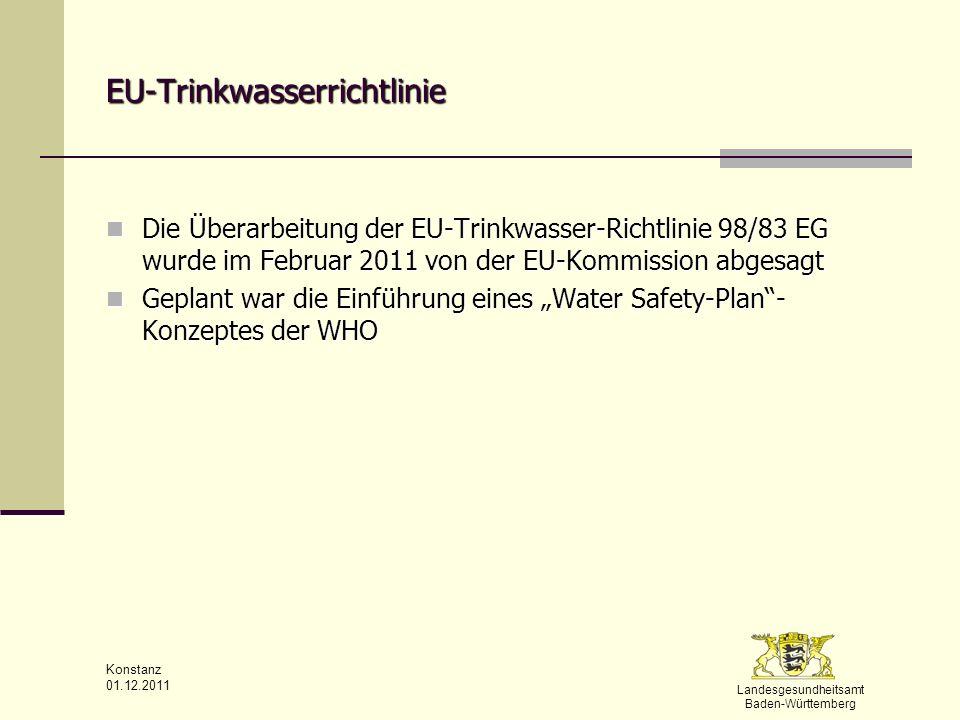 EU-Trinkwasserrichtlinie