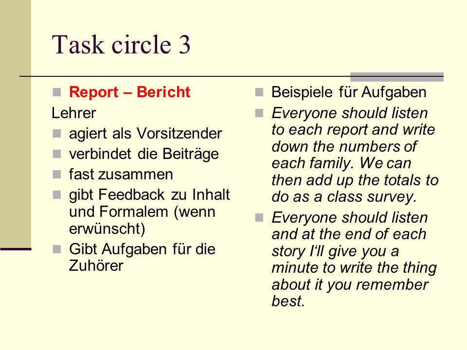 Task circle 3 Report – Bericht Lehrer agiert als Vorsitzender